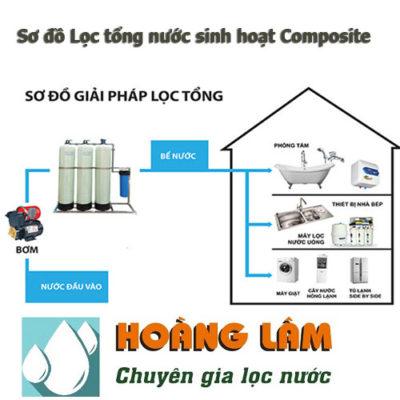 Sơ đồ lọc tổng sinh hoạt - composite - Hoàng Lâm- maylocnuochanoi.com